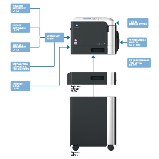 Minolta 3100 printer